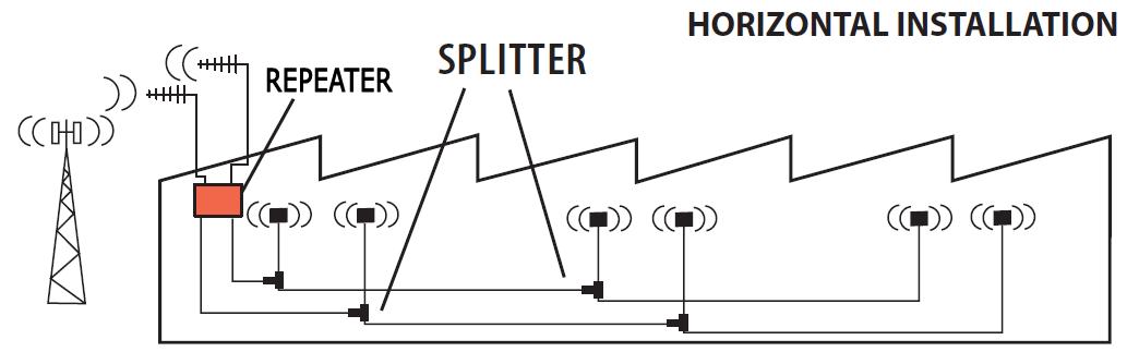 Репитер gsm схема